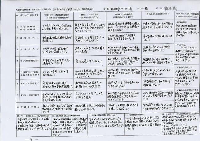 自己分析表(学生・若者向け)[7]